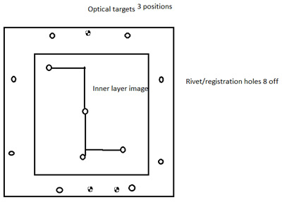Multi-layer PCB Inner layer Image, Rivet holes & Optical Targets